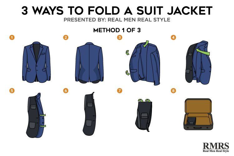 How to fold a coat