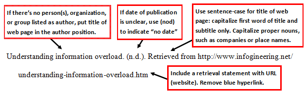 How to cite a web site in apa with no author, date, or page number