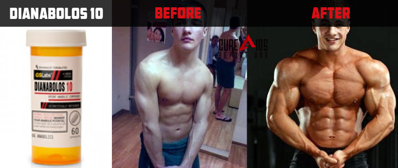 How To Take Dianabol How To