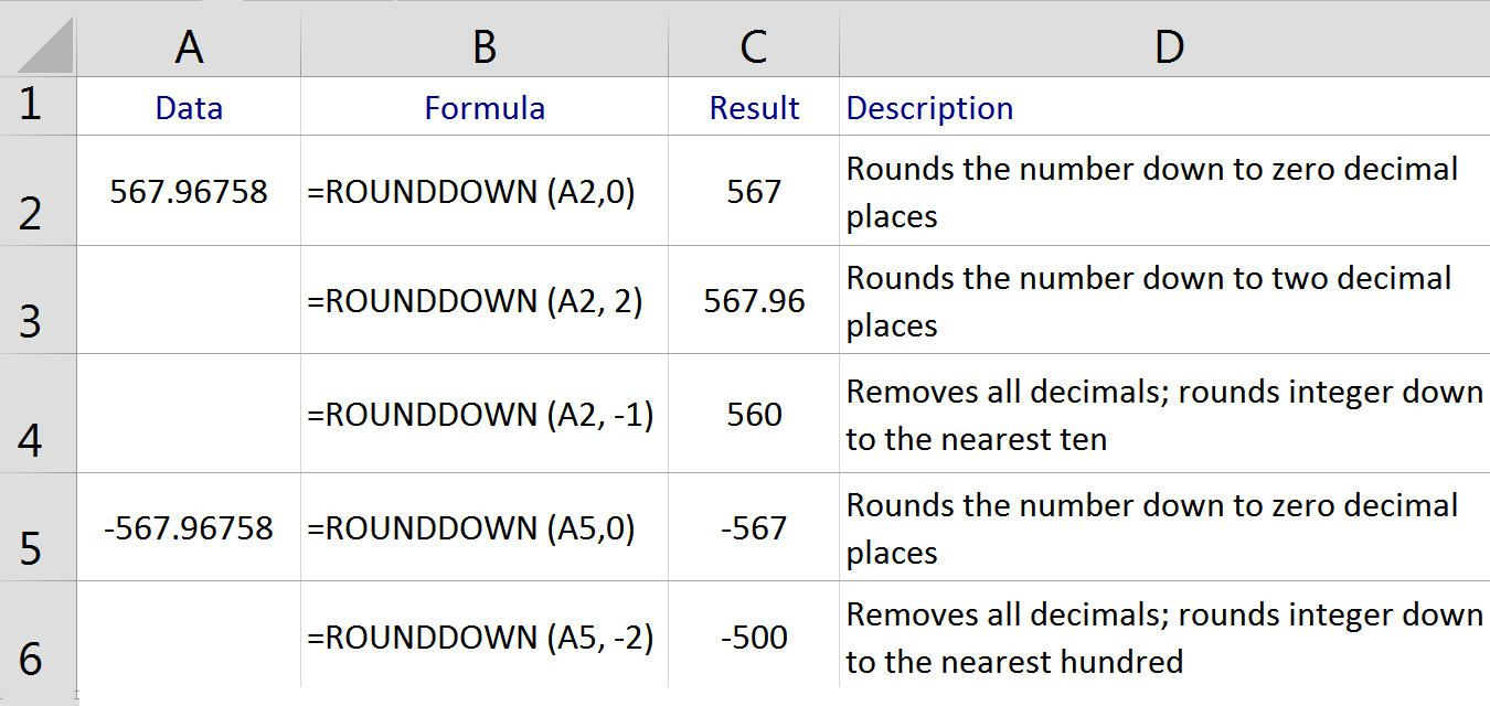 How to round off decimal values in excel ~ How to